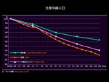 20090822_日本の生産年齢人口の推移_012