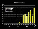 20090924_東京都_インフルエンザ_病原体定点サーベイランス_012