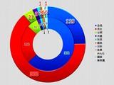 20090829_第45回衆議院議員選挙_010
