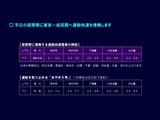 20101204_総武快成田線_平日夜間帯に東京-成田間へ通勤快速増発_010