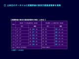 20101204_武蔵野線_土休日_東京方面直通電車増発_010