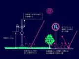 20100820_気象庁_船橋観測所_観測装置_054