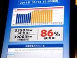 20110513_東日本大震災_JR東日本_東京電力_電力不足_2012_DSC01077