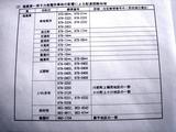 20110417_船橋市南本町7_日本郵政_船橋郵便局_1410_DSC08133