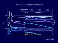 20110331_千葉市稲毛区山王町_日本分析センター_空間放射線量_022