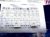 20110609_原発事故_東京都秋葉原_放射線量計_191600_DSC04228