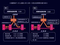 20120205_JR東日本_JR武蔵野線_運行体系変更_022