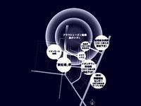 20130309_船橋市北本町1_森のシティ_プラウドシーズン船橋_012