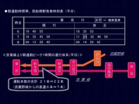 20120205_JR東日本_JR武蔵野線_上り朝通勤運行体系_032