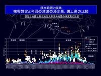 20110311_東日本大震災_津波_被害_424
