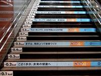 20140724_京浜急行_横浜駅_健康階段_カロリー_112