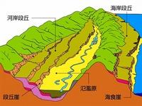 20160802_河岸段丘_かがんだんきゅう_110