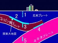 20161030_関東地方_東京湾北部地震_122
