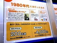 20160623_2001_船橋市_ららぽーとTOKYO-BAY_35周年_DSC00325T