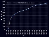 20160306_東北地方太平洋沖地震_東日本大震災_152