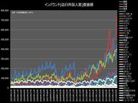 201610801_インバウンド_訪日外国人客数推移_112