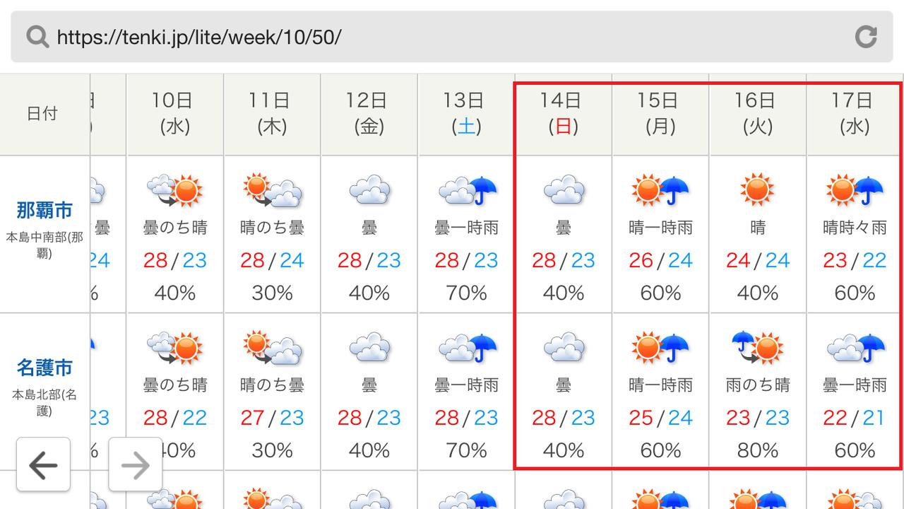 府中 市 天気 10 日間