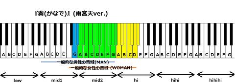 『奏(かなで)』(雨宮天ver.)