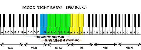 『GOOD NIGHT BABY』(あいみょん)