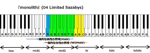 『monolith』(04 Limited Sazabys)