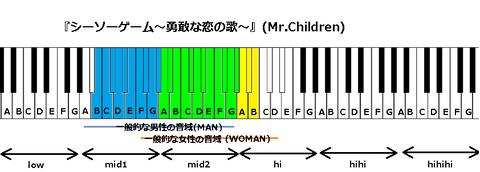 『シーソーゲーム~勇敢な恋の歌~』(Mr.Children)