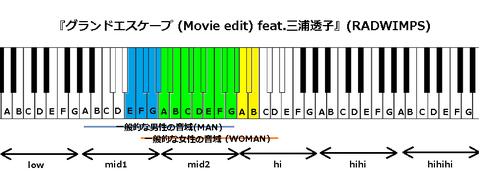 『グランドエスケープ (Movie edit) feat.三浦透子』(RADWIMPS)