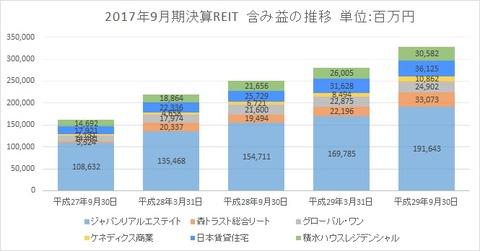 20171124含み益推移