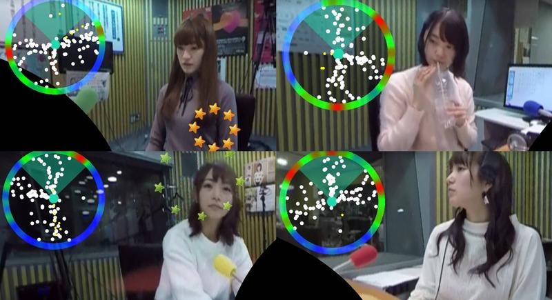【画像】サンエトの生放送中のVRの視聴者分布図があまりにも残酷過ぎると話題にwwwwのサムネイル画像