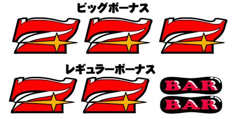 bonuszugara