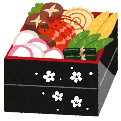 【画像】くら寿司のおせち(19400円)wwwwwwwwwwwwwww