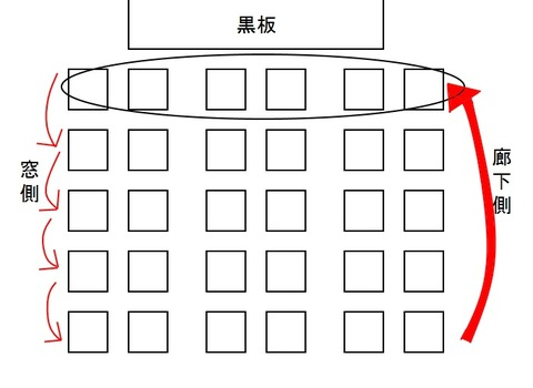 先生「はい!47都道府県でペア作って~」←これで余りそうな県