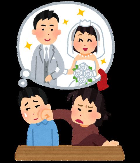 【悲報】既婚者ぼくが嫁から言われた言葉「月のお小遣いはキッチリ3万円。なお昼食代含む。あと帰って来る前に銭湯行って体洗ってこい」
