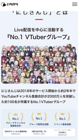 VTuberのあな