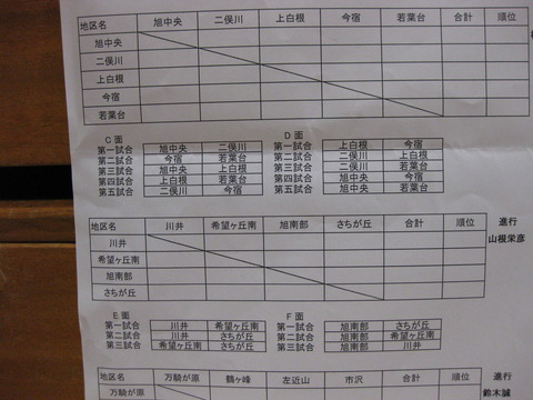 輪投げ旭区大会-組み合わせ表 (2)