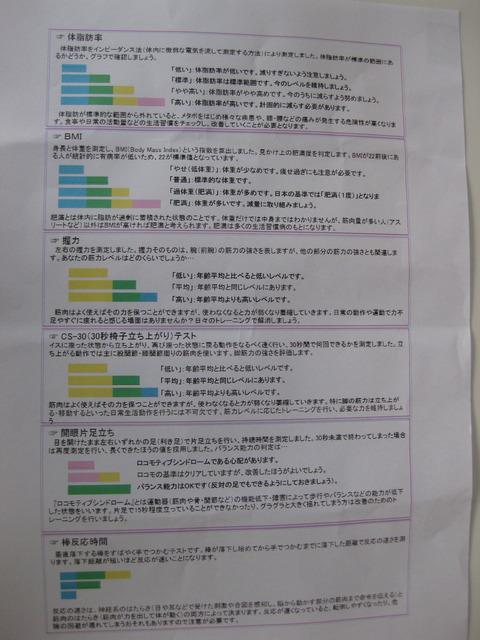 健康相談 (2)