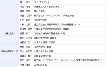 平成26年大学設置分科会 委員名簿