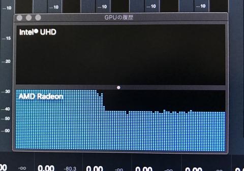 GPU-usage-half