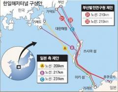 韓日海底トンネルの建設 韓国人62%「韓日間交流のため必要」