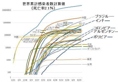 0000 a 1 aa allserver yamashita 6-29 6