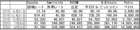 0000 a 1 yamashita chuuginn 7gatu 2