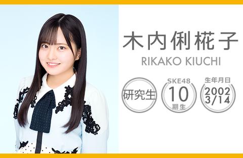 kiuchi_rikako