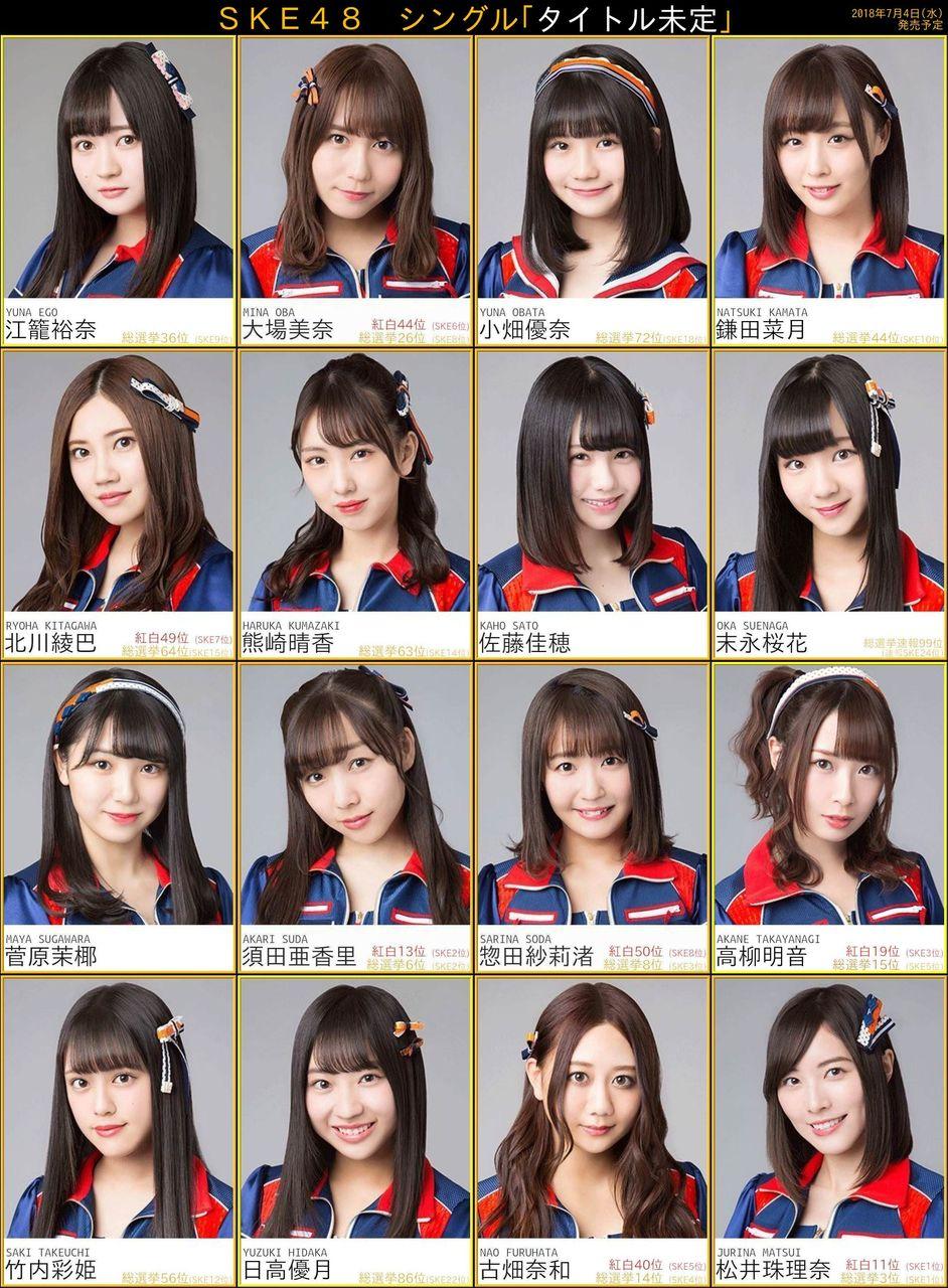 SKE48 23rdシングル選抜「学年別」で見てみると・・・