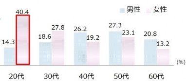 日本酒 和風通信