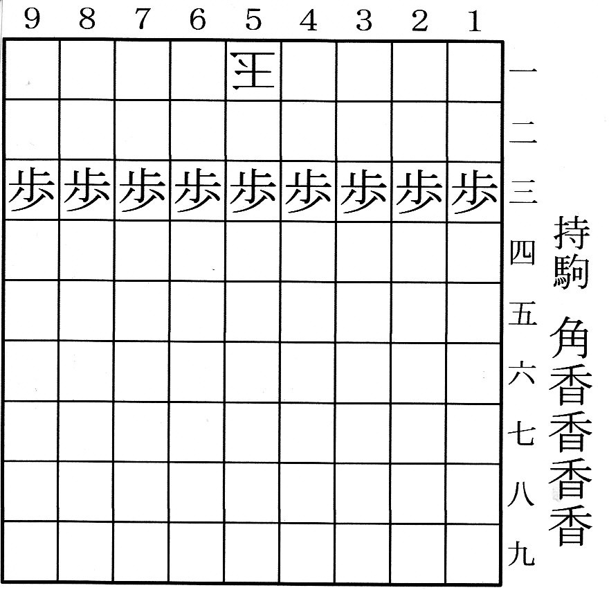 最初に悩んだ詰将棋 : 全詰連会長のブログ