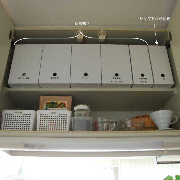 無印良品 ポリプロピレンファイルボックス・スタンダードタイプ - 新宿区