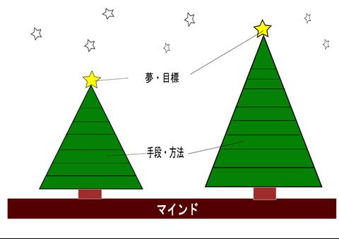ドリームツリー1