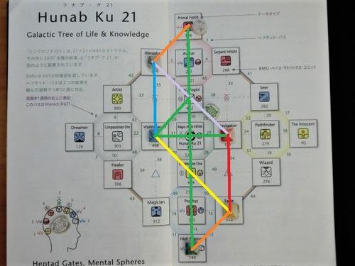 funabku_7-1KIN182