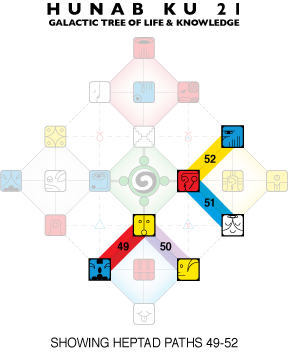 heptadpath4952