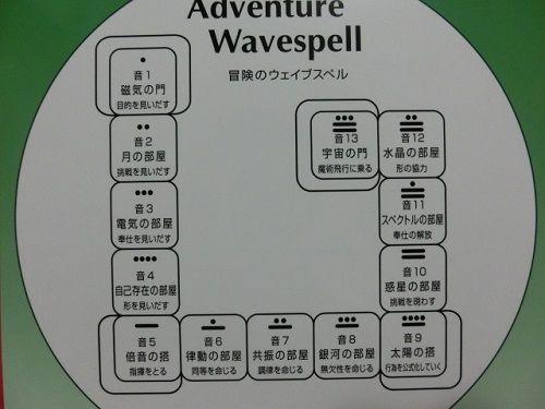 Adventure_WS