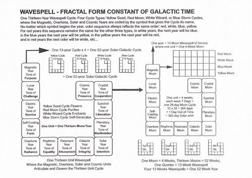 WAVESPELL -fractal